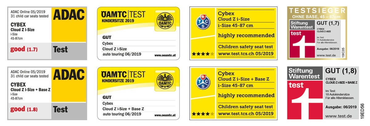 Vignette des notes obtenues aux crash-test